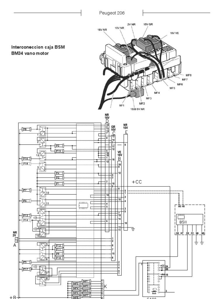 conexionado interno 206