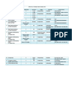 Daftar Kios Di Wilayah Jakarta Selatan 2011