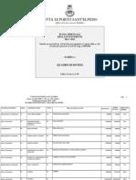 PROPOSTA PIANO INVESTIMENTI 2013-2015