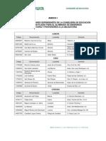 ANEXO I. Relación de Residencias Escolares