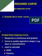 General Pharmacology (Pharmacodynamics- II)