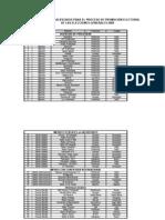 Lista de Proveedores Calificados para la Promoción Electoral