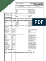 JPAT Converter Guide