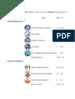 Elezioni Politiche 2013 - Camera - concordia Sagittaria