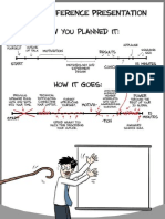 Your Conference Presentation