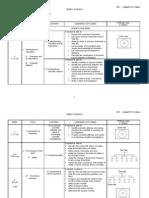 RPT Kimia Tingkatan 4 2013