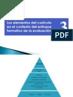 elementos del curriculo  DIAPOSITIVA 3 (1).ppt