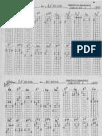 Diccionario de acordes cavaquinho pdf de