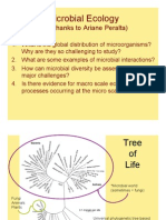 Microbe Interactions