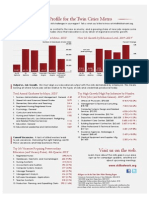 Skills Profile Twin Cities Metro