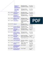 PH Jobs in Washington for February