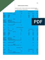 Analisis de Costos Unitarios- Estructuras