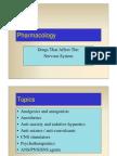 Dr. Abraham S - CNS Drugs