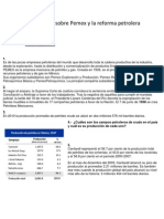 Cuestionario Sobre Pemex y La Reforma Petrolera