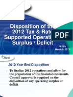 Disposition of 2012 Tax and Rate Supported Surplus/Deficit