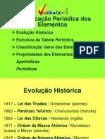 Classificacao Periodica Dos Elementos