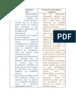 48589383 Cuadro Comparativo Metodologia Cuantitativa y Cualitativa