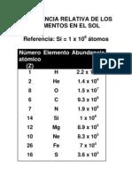 Abundancia de Los Elementos Quimicos.pdf 20456