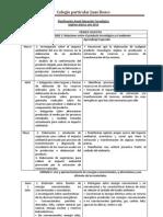 Planificación anual Tecnologìa 7°.docx