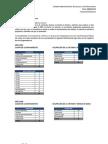 Homicidios Dolosos de Mujeres Puebla 2005-2012