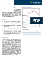 Daily Technical Report 06.03.2013