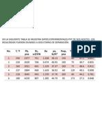 Datos PVT