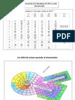 Un Altfel de Sistem Periodic Al Elementelor