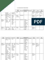analisis konsep A.docx