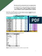 Tópicos para Lançamento de Relatório da LIga Amnistia Internacional