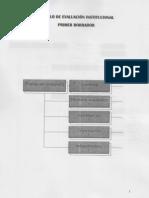 modelo acreditacion borrador CEAACES 2012.pdf