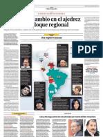 Se Prevee Un Cambio en El Ajedrez Politico Del Bloque Regional