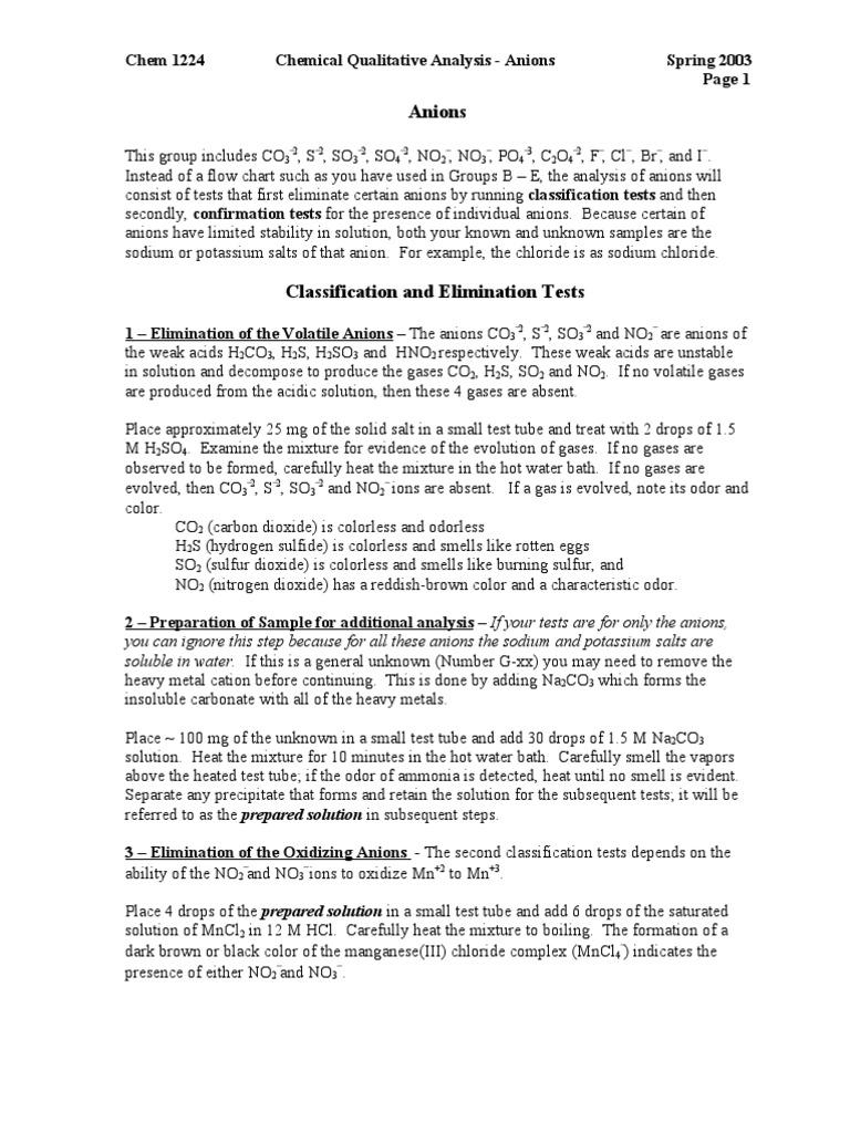 qualitative analysis of anions