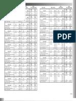 Baldwin Filters PA5493 Heavy Duty Air Filter 5-5//16 x 25//32 in.