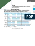 Daido hydrodynamic BRG material.pdf