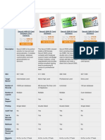 Comparison of ID Card Software
