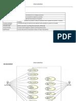 UML Modeling Part1