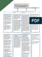 mapa conceptual quimica.docx