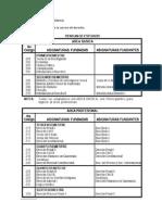 Guía temática de información a investigar por carrera