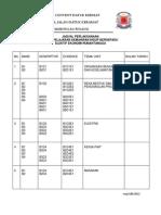 Jadual Perlaksanaan Khb Tingkatan 2