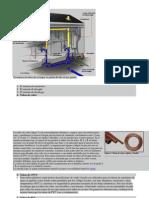 El Sistema de Tubos de Su Hogar Se Puede Dividir en Tres Partes