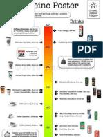 The Caffeine Poster.pdf