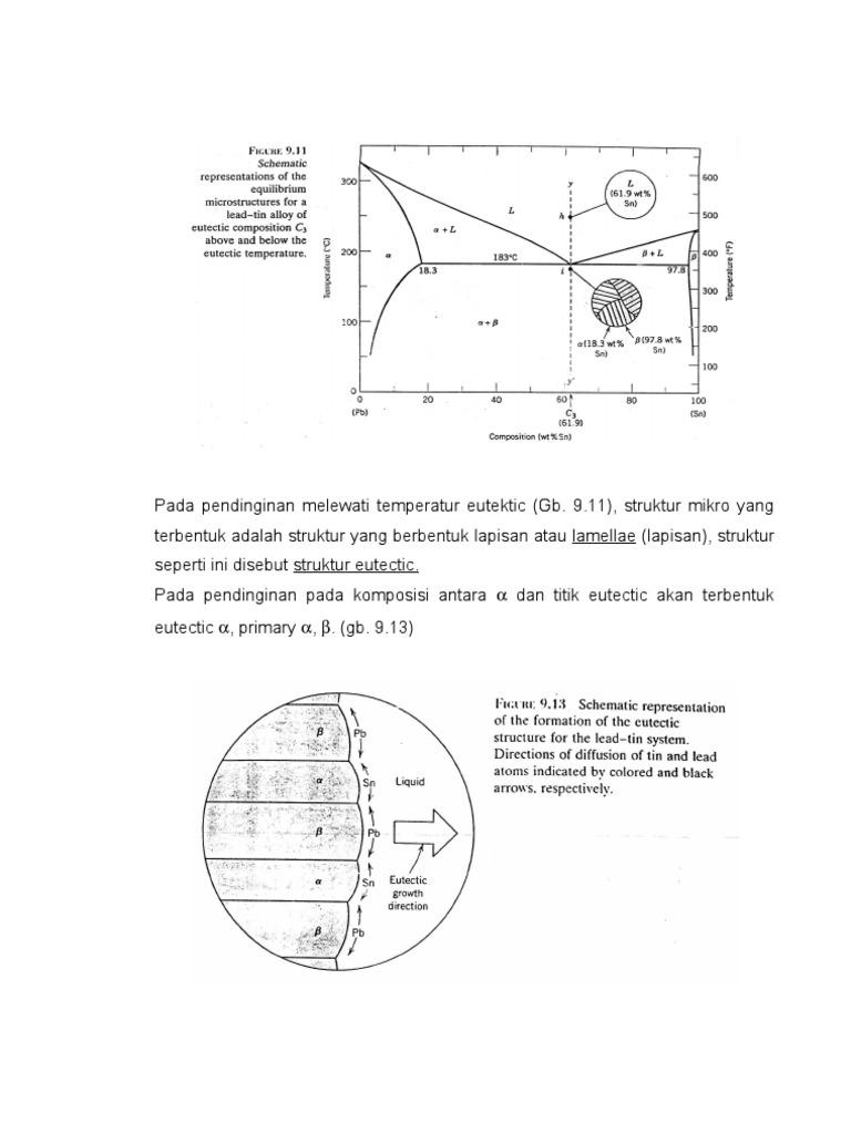 Material teknik ccuart Gallery