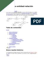Diagrama entidad