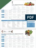 Dieta Colesterol Hipercolesterolemia 1 2