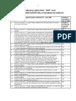 Bacalaureat 2009- centralizarea subiectelor propuse pentru eseu