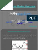 Forex Market Analysis_07.03.2013
