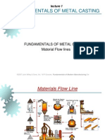 Metal Casting Lectures 1