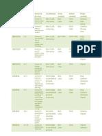 Shooting schedule plan.docx