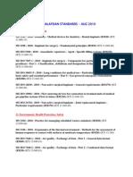 List of Malaysian Standard