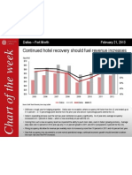 Continued hotel recovery in Dallas should fuel revenue increases
